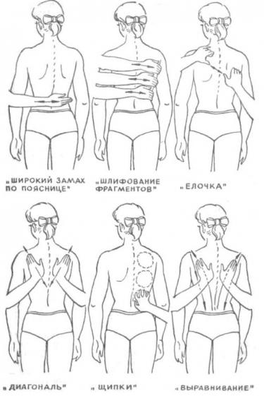 Массаж шеи в домашних условиях и спины